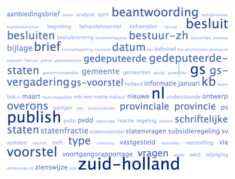 TagCrowd: create your own word cloud from any text 2017-05-31 10-54-25